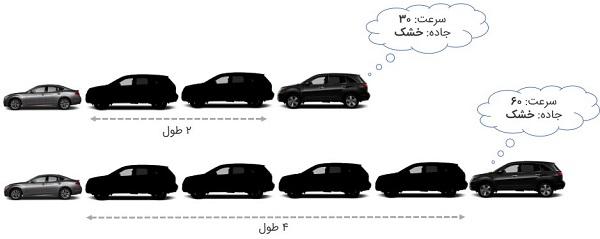 فاصله ایمنی با خودرو جلو چقدر است؟