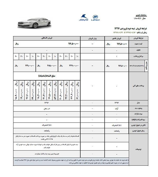 فروش فوری محصولات لیفان توسط کرمان موتور