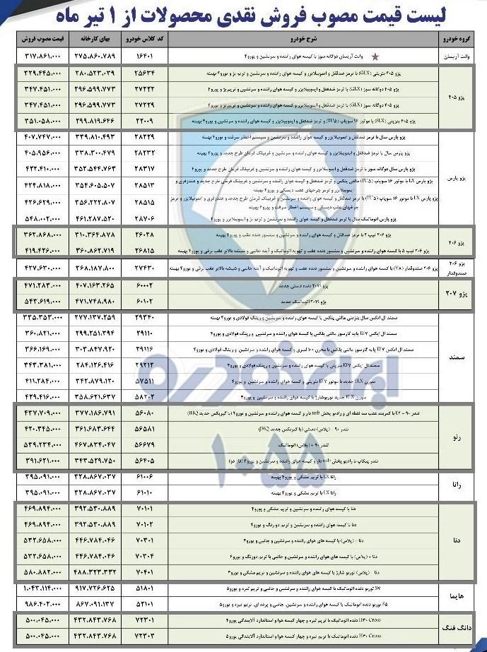 قیمت 18 محصول ایران خودرو افزایش یافت + لیست قیمت