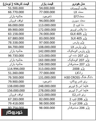قیمت امروز محصولات ایران خودرو در بازار + جدول