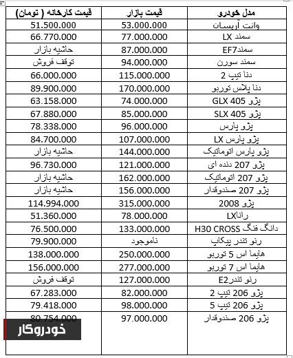 قیمت امروز محصولات ایران خودرو اعلام شد+ جدول
