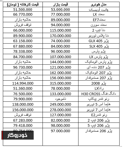 قیمت امروز محصولات ایران خودرو+ جدول