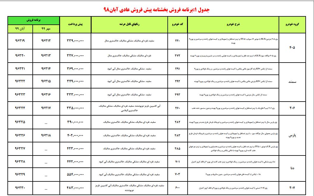 فروش محصولات ایرانخودرو آغاز شد