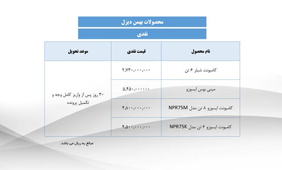 فروش خودروهای تجاری گروه بهمن آغاز شد