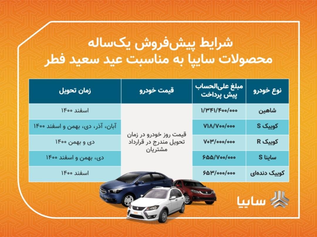 پیش فروش 5 محصول سایپا از فردا/ تحویل خودروها در نیمه دوم سال جاری